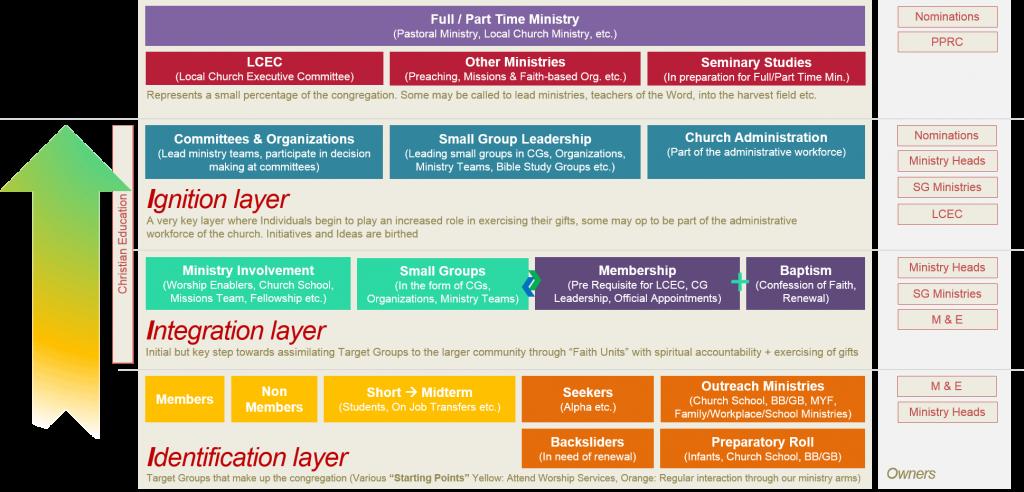 MandE-Roadmap-2014-01-01